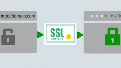What-is-SSL-and-How-it-works reseller99